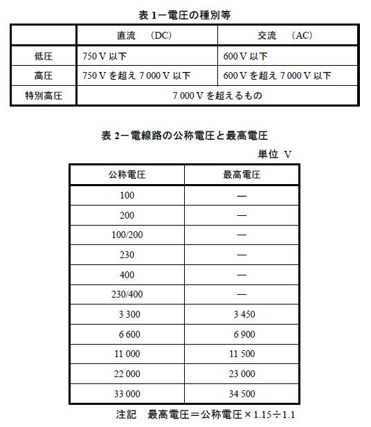 電気 設備 に関する 技術 基準 を 定める 省令